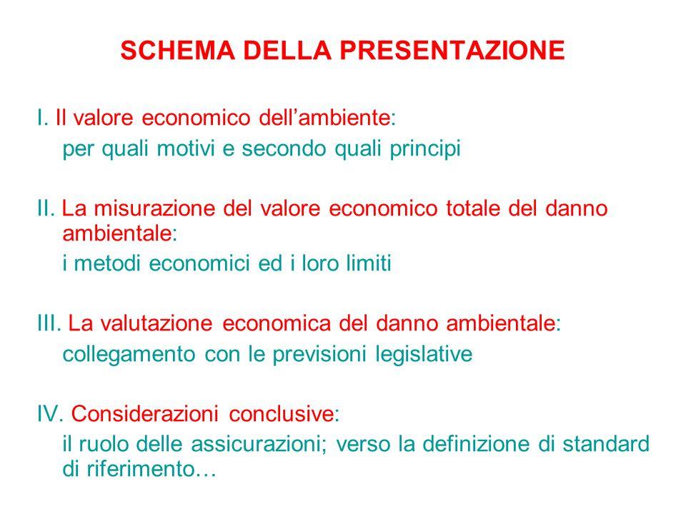 SCHEMA DELLA PRESENTAZIONE I. Il valore economico dellambiente: per quali motivi e secondo quali principi II. La misurazione del valore economico tota