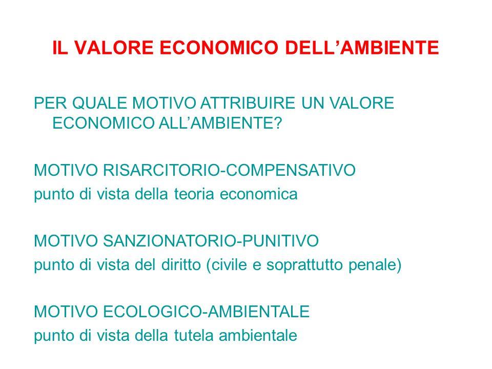 PER QUALE MOTIVO ATTRIBUIRE UN VALORE ECONOMICO ALLAMBIENTE? MOTIVO RISARCITORIO-COMPENSATIVO punto di vista della teoria economica MOTIVO SANZIONATOR