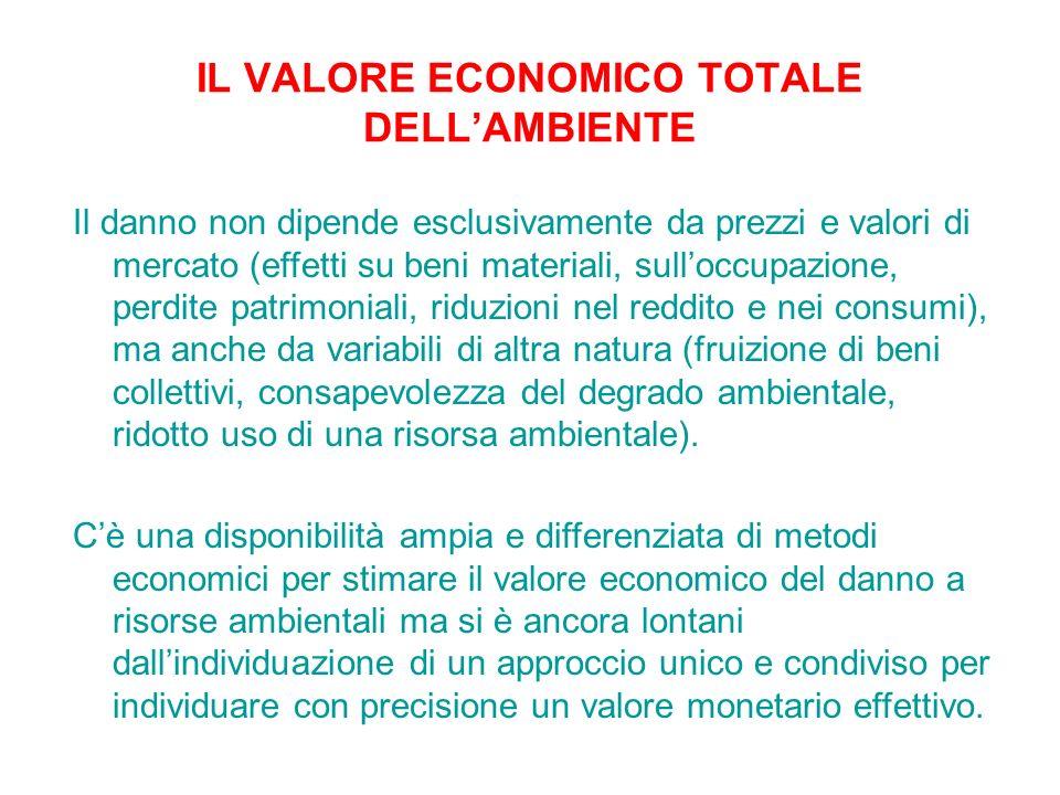 Il danno non dipende esclusivamente da prezzi e valori di mercato (effetti su beni materiali, sulloccupazione, perdite patrimoniali, riduzioni nel red