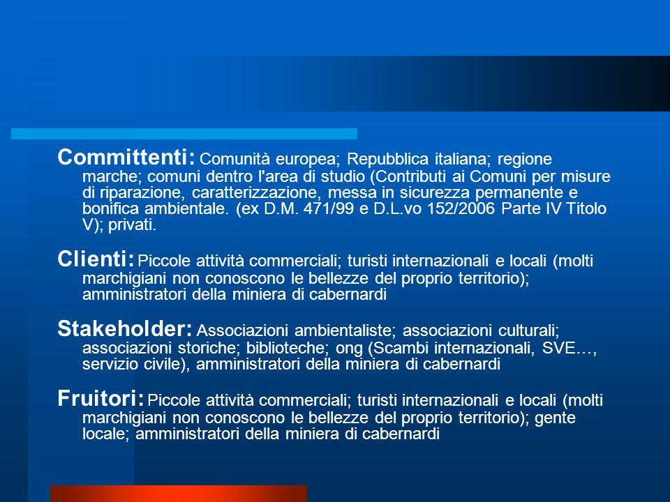 Committenti: Comunità europea; Repubblica italiana; regione marche; comuni dentro l area di studio (Contributi ai Comuni per misure di riparazione, caratterizzazione, messa in sicurezza permanente e bonifica ambientale.