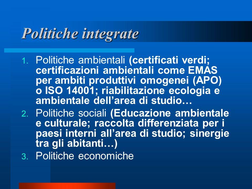 Politiche integrate 1. Politiche ambientali (certificati verdi; certificazioni ambientali come EMAS per ambiti produttivi omogenei (APO) o ISO 14001;