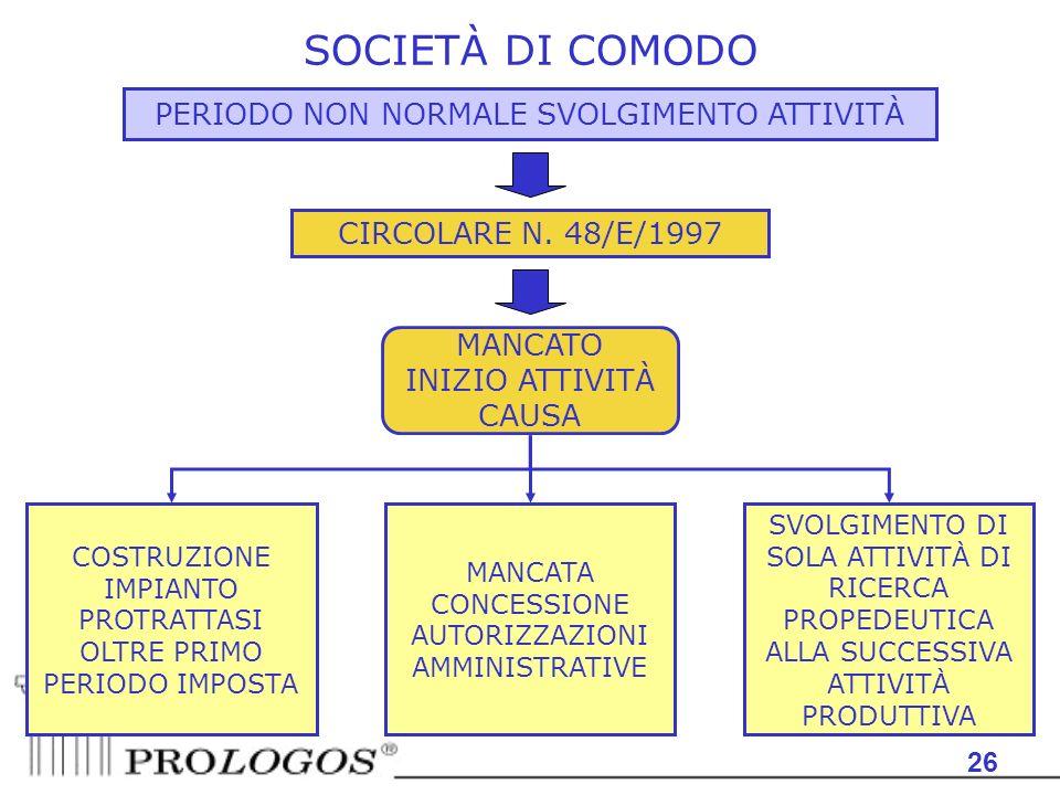 26 SOCIETÀ DI COMODO PERIODO NON NORMALE SVOLGIMENTO ATTIVITÀ CIRCOLARE N.