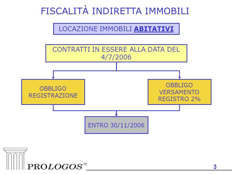 3 FISCALITÀ INDIRETTA IMMOBILI LOCAZIONE IMMOBILI ABITATIVI ENTRO 30/11/2006 CONTRATTI IN ESSERE ALLA DATA DEL 4/7/2006 OBBLIGO REGISTRAZIONE OBBLIGO VERSAMENTO REGISTRO 2%