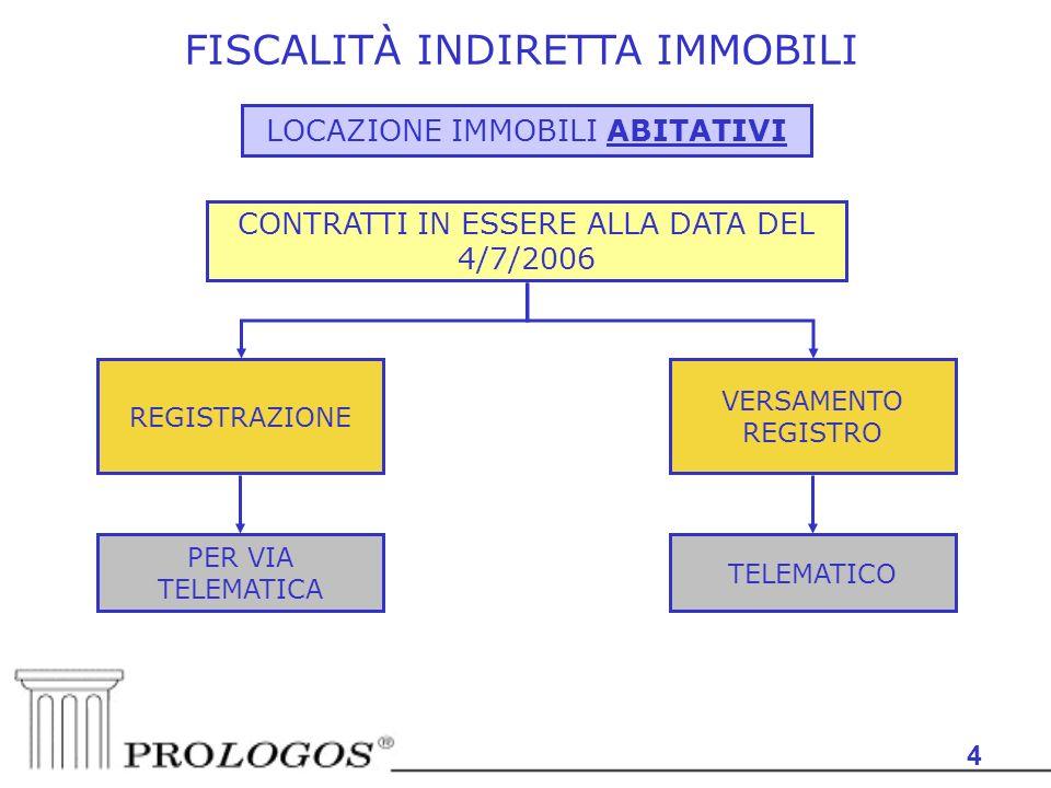 4 FISCALITÀ INDIRETTA IMMOBILI LOCAZIONE IMMOBILI ABITATIVI PER VIA TELEMATICA CONTRATTI IN ESSERE ALLA DATA DEL 4/7/2006 REGISTRAZIONE VERSAMENTO REG
