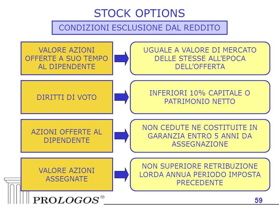 59 STOCK OPTIONS CONDIZIONI ESCLUSIONE DAL REDDITO VALORE AZIONI OFFERTE A SUO TEMPO AL DIPENDENTE UGUALE A VALORE DI MERCATO DELLE STESSE ALLEPOCA DE