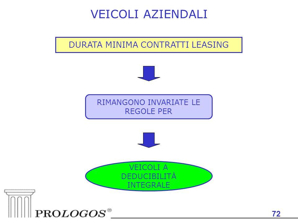72 VEICOLI AZIENDALI DURATA MINIMA CONTRATTI LEASING RIMANGONO INVARIATE LE REGOLE PER VEICOLI A DEDUCIBILITÀ INTEGRALE