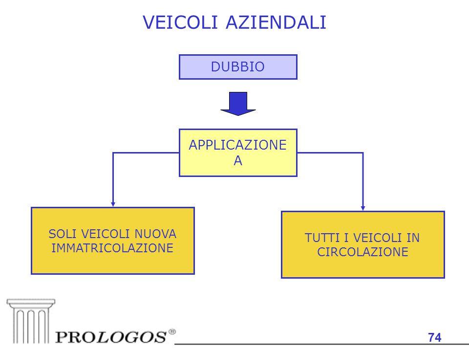 74 VEICOLI AZIENDALI DUBBIO SOLI VEICOLI NUOVA IMMATRICOLAZIONE TUTTI I VEICOLI IN CIRCOLAZIONE APPLICAZIONE A