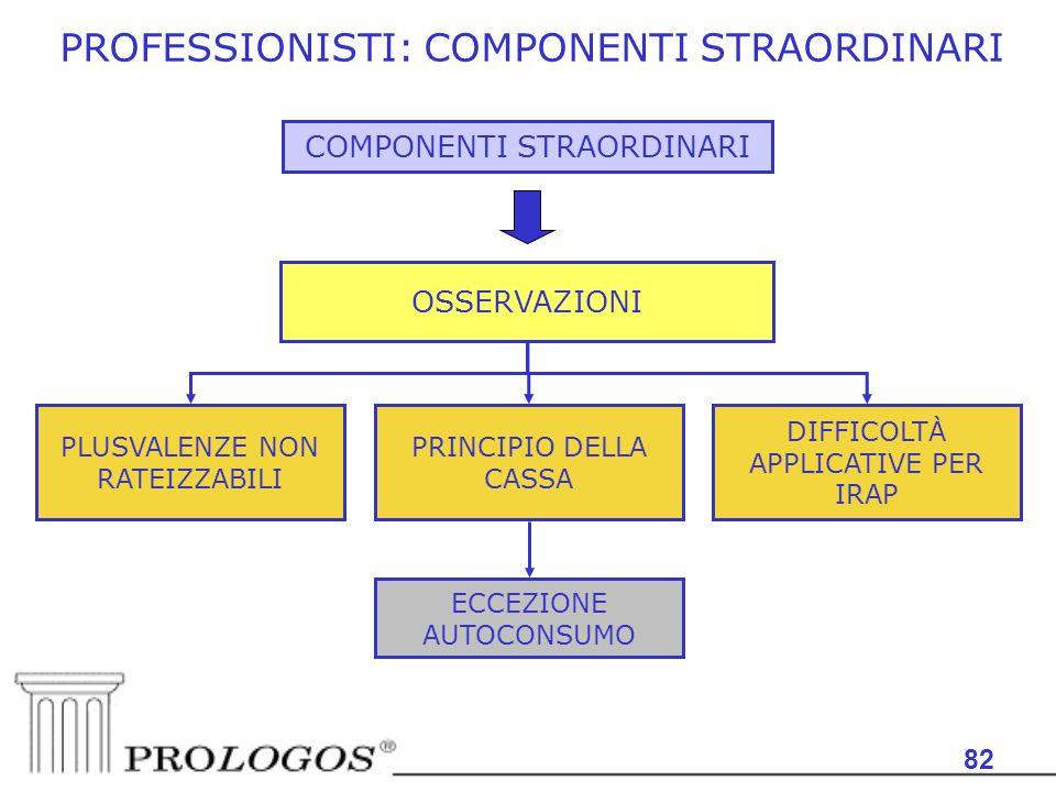 82 PROFESSIONISTI: COMPONENTI STRAORDINARI COMPONENTI STRAORDINARI OSSERVAZIONI PLUSVALENZE NON RATEIZZABILI PRINCIPIO DELLA CASSA ECCEZIONE AUTOCONSU
