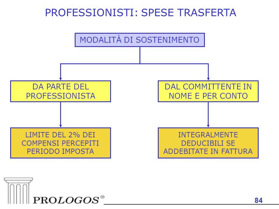 84 PROFESSIONISTI: SPESE TRASFERTA MODALITÀ DI SOSTENIMENTO DA PARTE DEL PROFESSIONISTA LIMITE DEL 2% DEI COMPENSI PERCEPITI PERIODO IMPOSTA INTEGRALMENTE DEDUCIBILI SE ADDEBITATE IN FATTURA DAL COMMITTENTE IN NOME E PER CONTO
