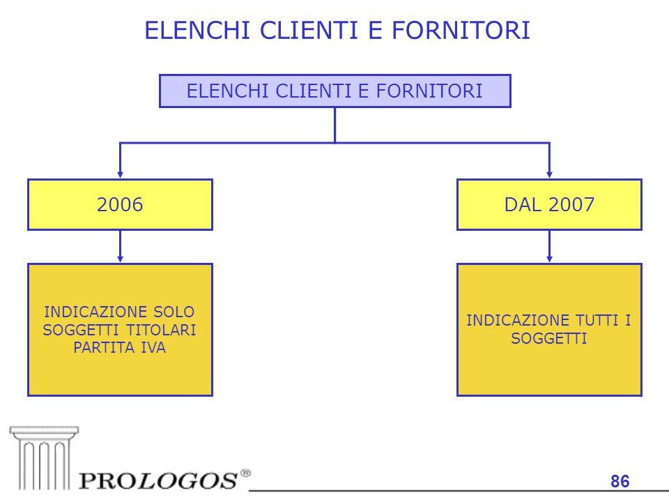 86 ELENCHI CLIENTI E FORNITORI INDICAZIONE SOLO SOGGETTI TITOLARI PARTITA IVA 2006 INDICAZIONE TUTTI I SOGGETTI DAL 2007