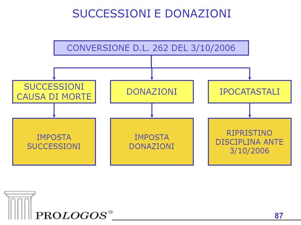 87 SUCCESSIONI E DONAZIONI CONVERSIONE D.L. 262 DEL 3/10/2006 IMPOSTA SUCCESSIONI SUCCESSIONI CAUSA DI MORTE IMPOSTA DONAZIONI DONAZIONI RIPRISTINO DI