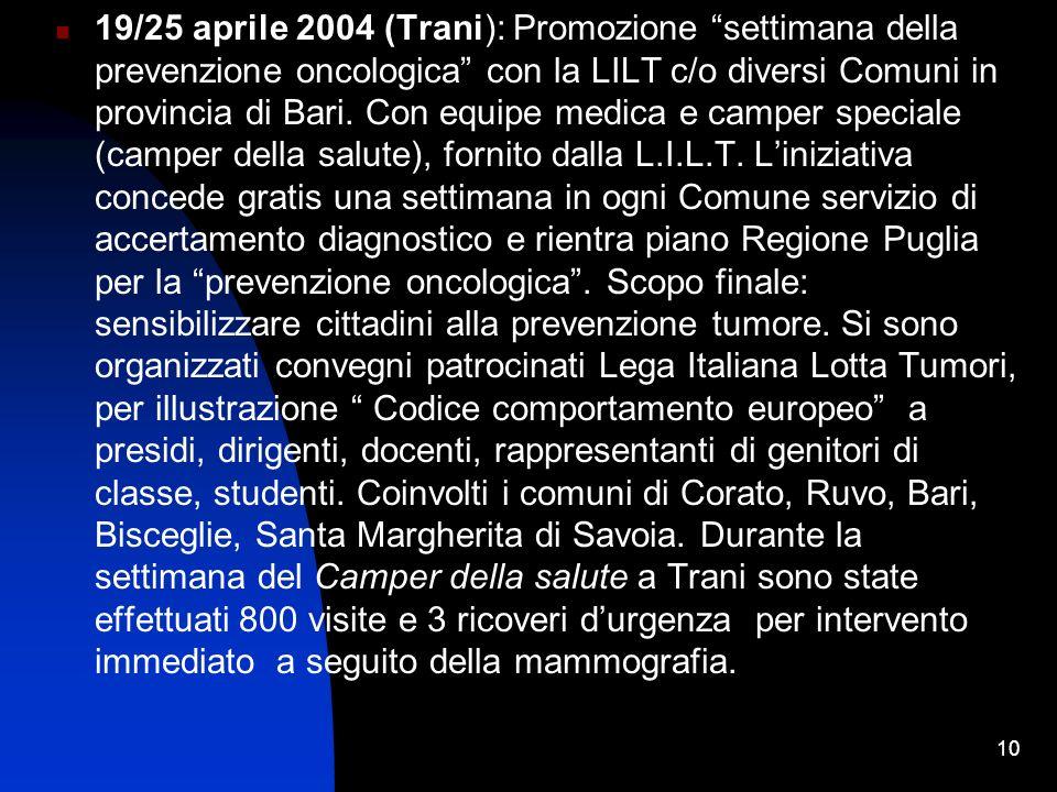10 19/25 aprile 2004 (Trani): Promozione settimana della prevenzione oncologica con la LILT c/o diversi Comuni in provincia di Bari.