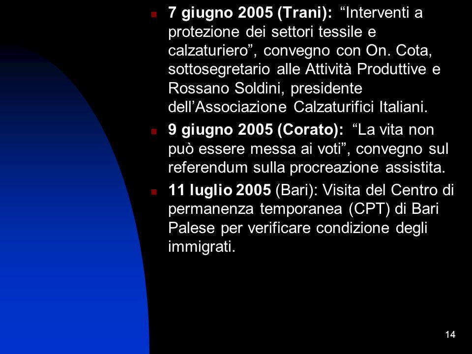 14 7 giugno 2005 (Trani): Interventi a protezione dei settori tessile e calzaturiero, convegno con On.