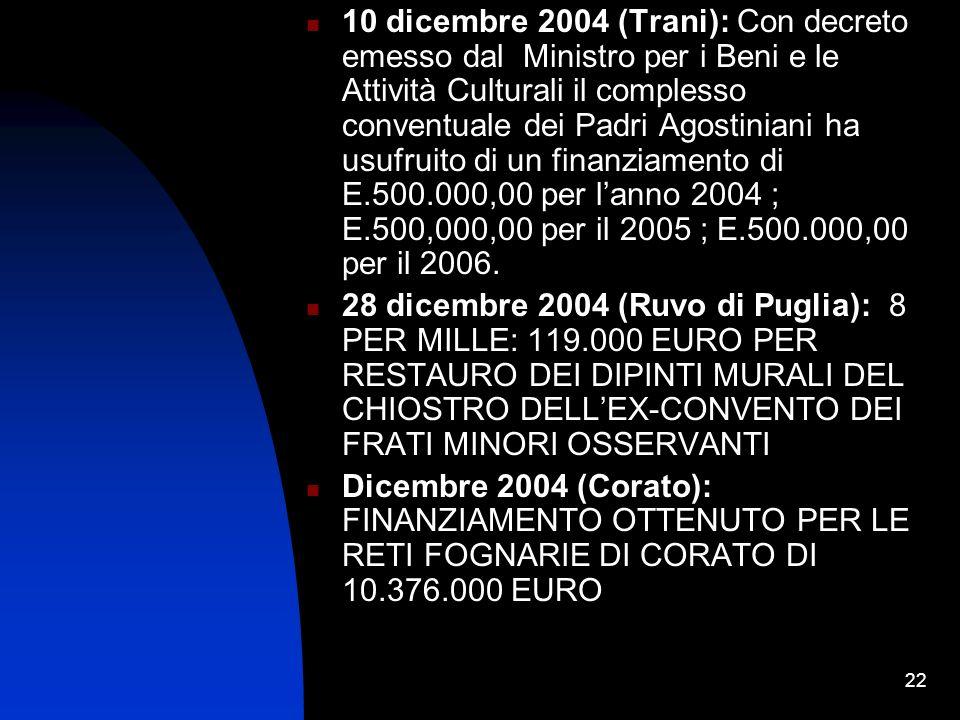 22 10 dicembre 2004 (Trani): Con decreto emesso dal Ministro per i Beni e le Attività Culturali il complesso conventuale dei Padri Agostiniani ha usufruito di un finanziamento di E.500.000,00 per lanno 2004 ; E.500,000,00 per il 2005 ; E.500.000,00 per il 2006.