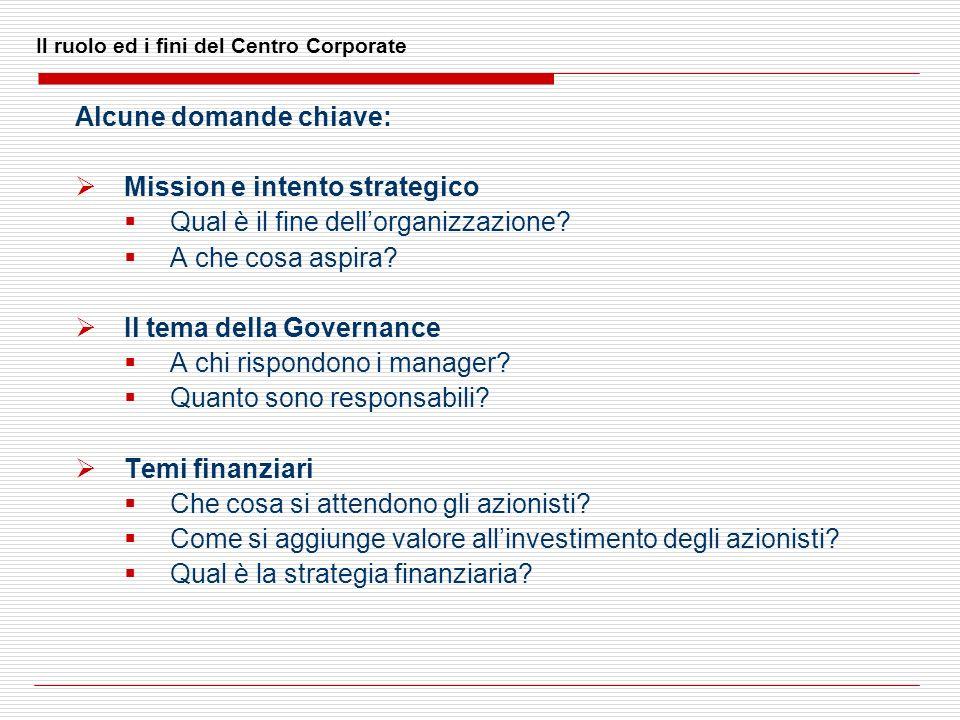 Il ruolo ed i fini del Centro Corporate Alcune domande chiave: Mission e intento strategico Qual è il fine dellorganizzazione? A che cosa aspira? Il t