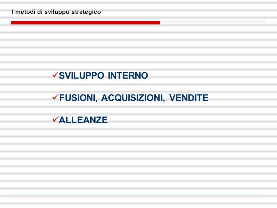 Le quattro questioni chiave della strategia d un gruppo Qual è il ruolo strategico della capo gruppo.