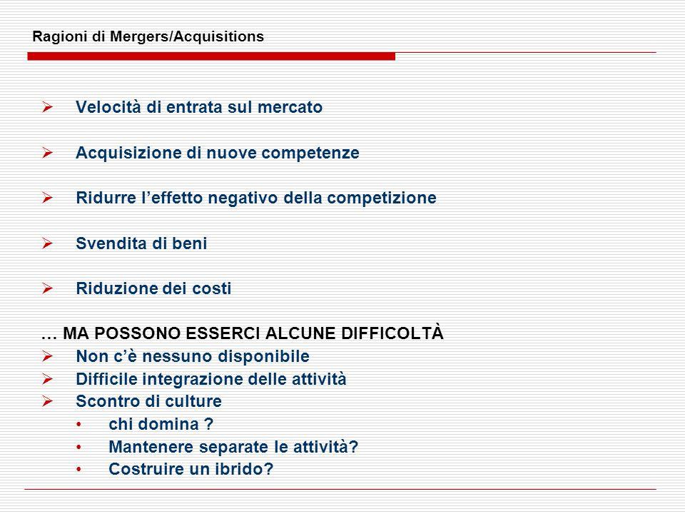 Ragioni di Mergers/Acquisitions Velocità di entrata sul mercato Acquisizione di nuove competenze Ridurre leffetto negativo della competizione Svendita