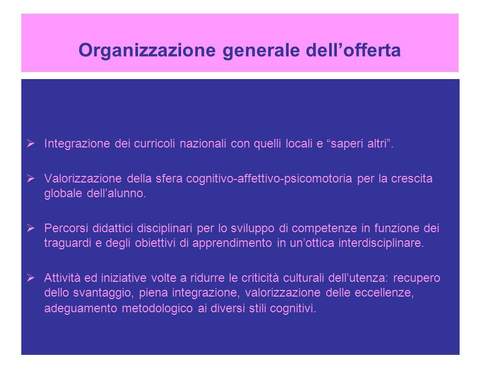 Organizzazione generale dellofferta Integrazione dei curricoli nazionali con quelli locali e saperi altri.