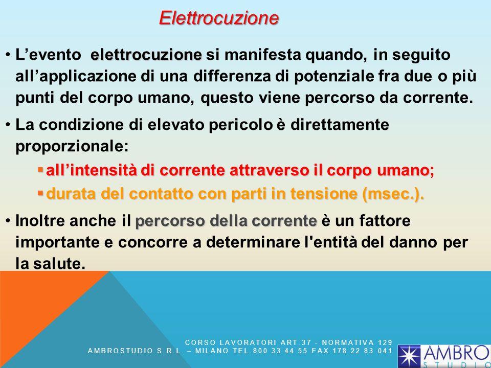 elettrocuzioneLevento elettrocuzione si manifesta quando, in seguito allapplicazione di una differenza di potenziale fra due o più punti del corpo uma