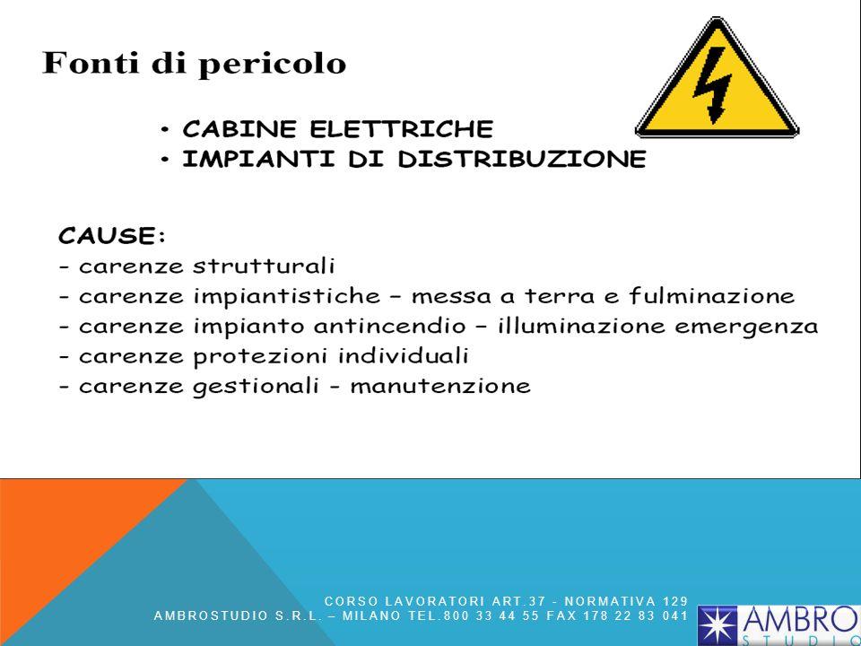 CORSO LAVORATORI ART.37 - NORMATIVA 129 AMBROSTUDIO S.R.L. – MILANO TEL.800 33 44 55 FAX 178 22 83 041