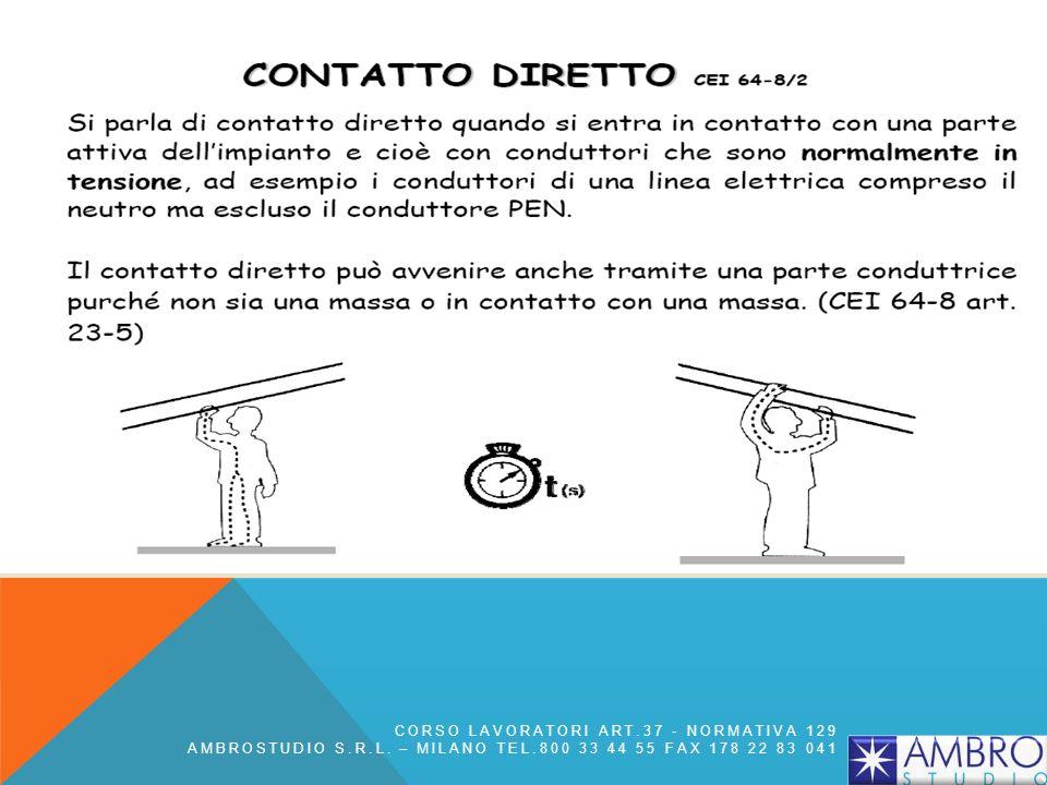 CORSO LAVORATORI ART.37 - NORMATIVA 129 AMBROSTUDIO S.R.L.