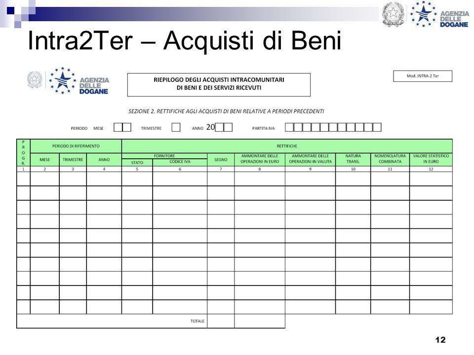 12 Intra2Ter – Acquisti di Beni