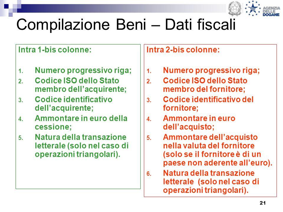 21 Compilazione Beni – Dati fiscali Intra 1-bis colonne: 1. Numero progressivo riga; 2. Codice ISO dello Stato membro dellacquirente; 3. Codice identi