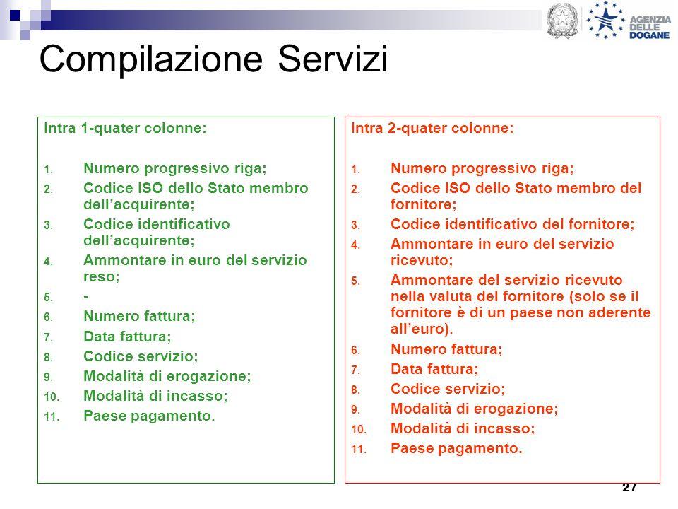 27 Compilazione Servizi Intra 1-quater colonne: 1. Numero progressivo riga; 2. Codice ISO dello Stato membro dellacquirente; 3. Codice identificativo