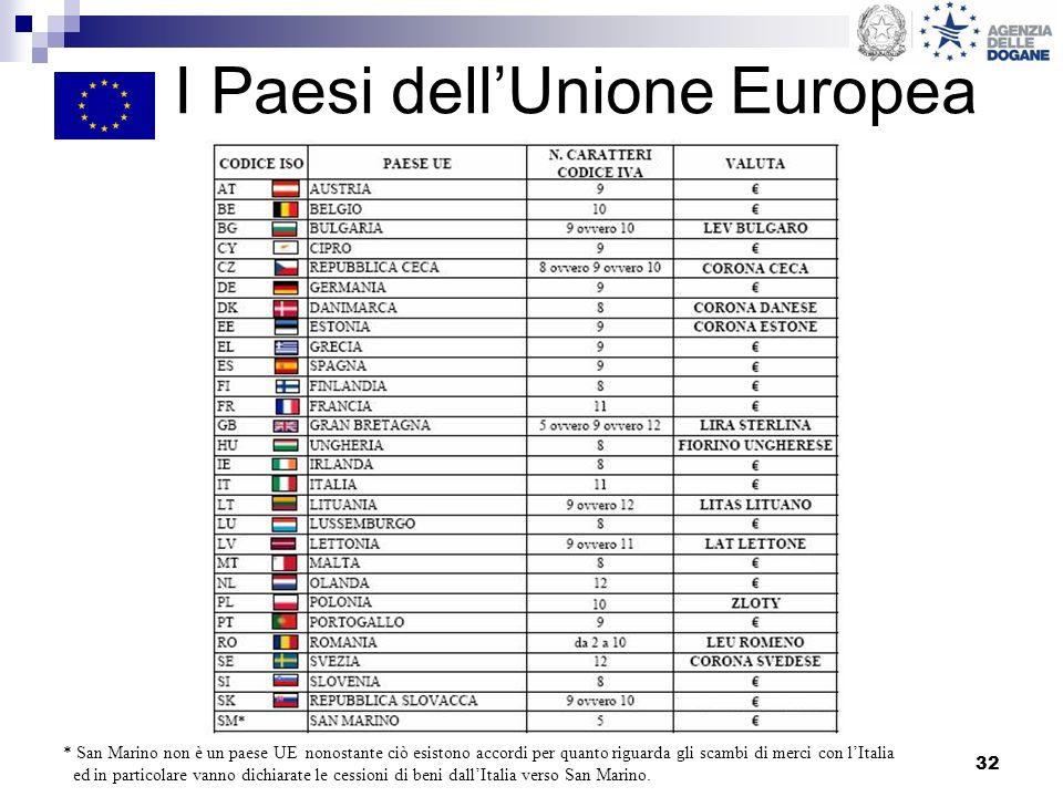 32 I Paesi dellUnione Europea * San Marino non è un paese UE nonostante ciò esistono accordi per quanto riguarda gli scambi di merci con lItalia ed in