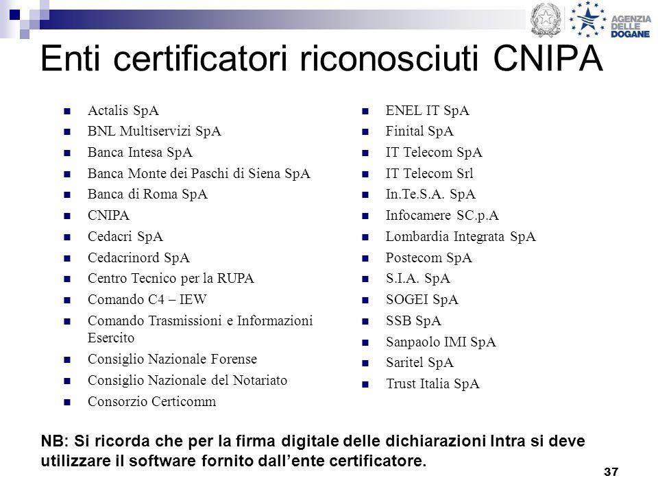 37 Enti certificatori riconosciuti CNIPA Actalis SpA BNL Multiservizi SpA Banca Intesa SpA Banca Monte dei Paschi di Siena SpA Banca di Roma SpA CNIPA