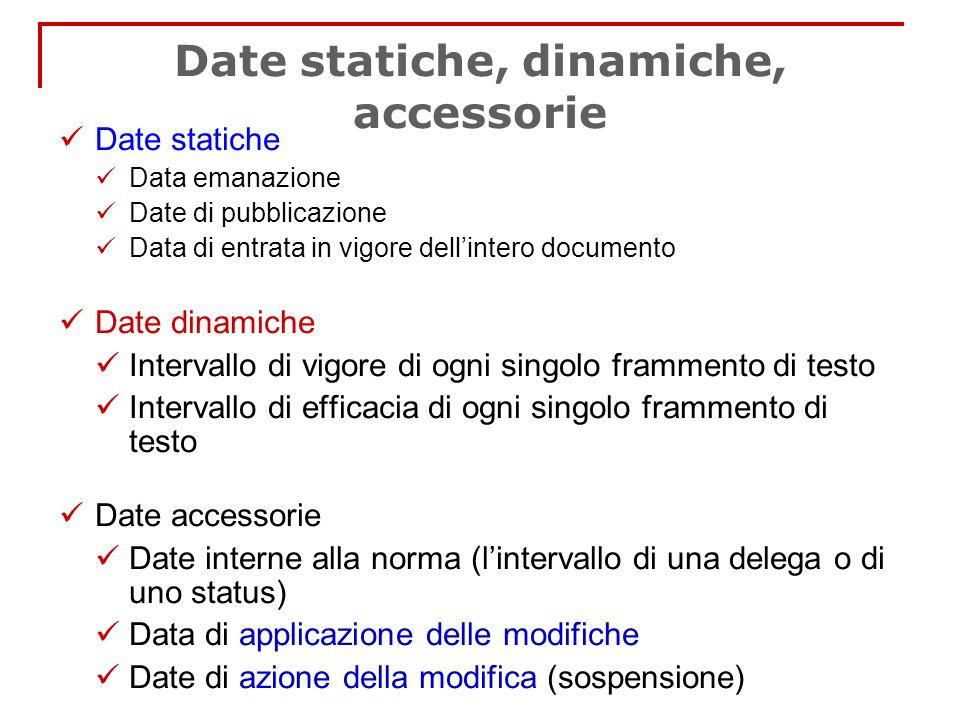 Date statiche, dinamiche, accessorie Date statiche Data emanazione Date di pubblicazione Data di entrata in vigore dellintero documento Date dinamiche