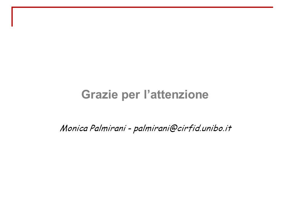 Grazie per lattenzione Monica Palmirani - palmirani@cirfid.unibo.it