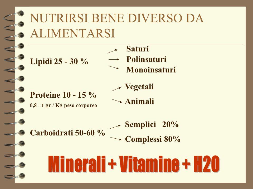 NUTRIRSI BENE DIVERSO DA ALIMENTARSI Lipidi 25 - 30 % Polinsaturi Monoinsaturi Saturi Proteine 10 - 15 % 0,8 - 1 gr / Kg peso corporeo Vegetali Animal