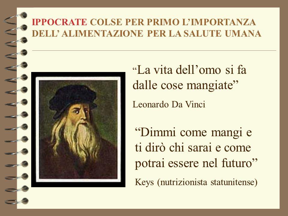 La vita dellomo si fa dalle cose mangiate Leonardo Da Vinci IPPOCRATE COLSE PER PRIMO LIMPORTANZA DELL ALIMENTAZIONE PER LA SALUTE UMANA Dimmi come ma