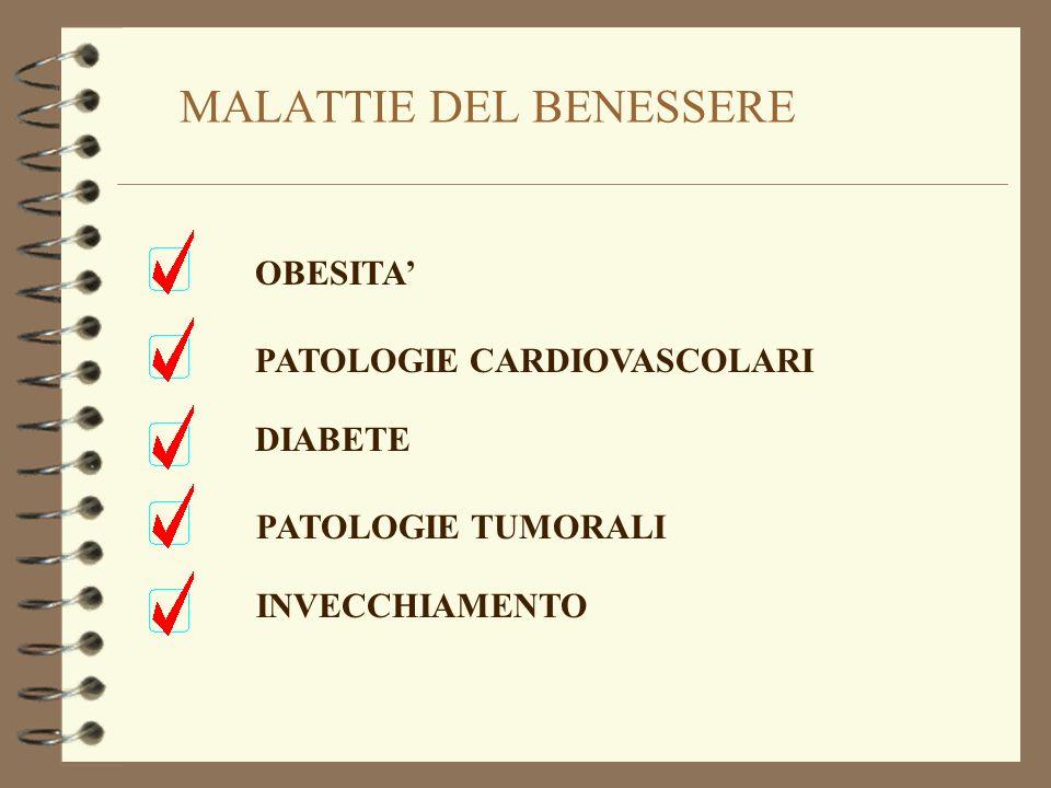 MALATTIE DEL BENESSERE PATOLOGIE CARDIOVASCOLARI OBESITA DIABETE PATOLOGIE TUMORALI INVECCHIAMENTO