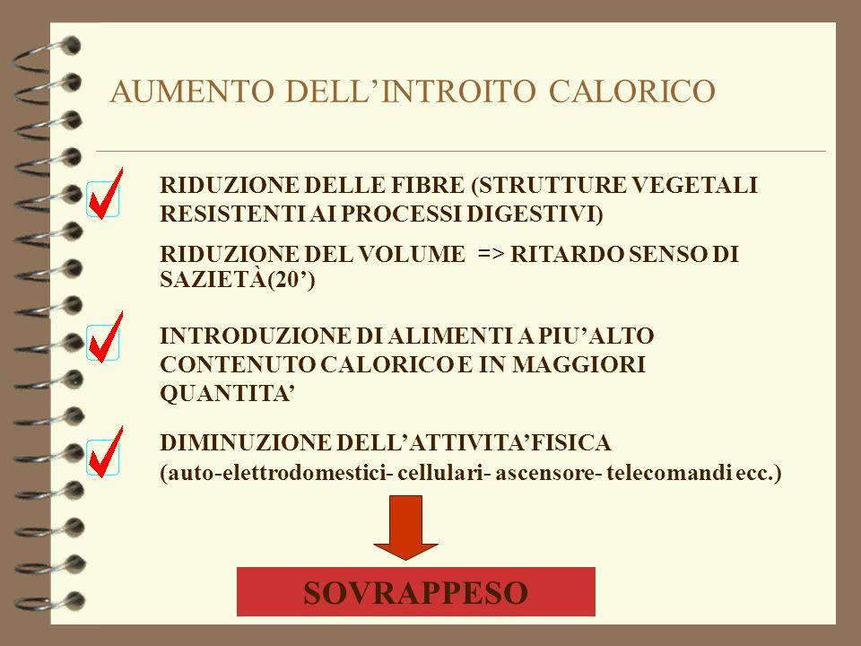 NUTRIRSI BENE DIVERSO DA ALIMENTARSI Lipidi 25 - 30 % Polinsaturi Monoinsaturi Saturi Proteine 10 - 15 % 0,8 - 1 gr / Kg peso corporeo Vegetali Animali Carboidrati 50-60 % Semplici 20% Complessi 80%