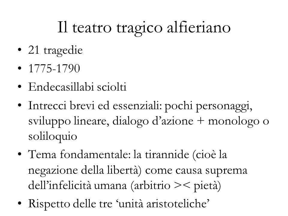 Il teatro tragico alfieriano 21 tragedie 1775-1790 Endecasillabi sciolti Intrecci brevi ed essenziali: pochi personaggi, sviluppo lineare, dialogo daz