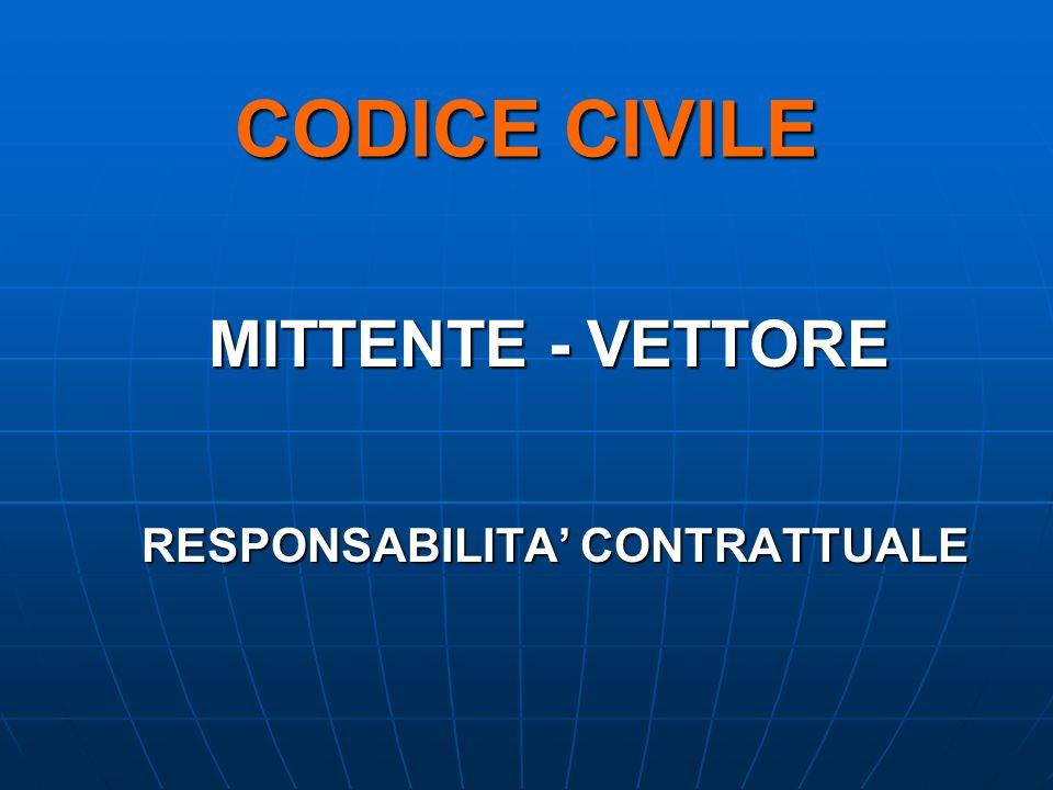 CODICE CIVILE MITTENTE - VETTORE RESPONSABILITA CONTRATTUALE RESPONSABILITA CONTRATTUALE
