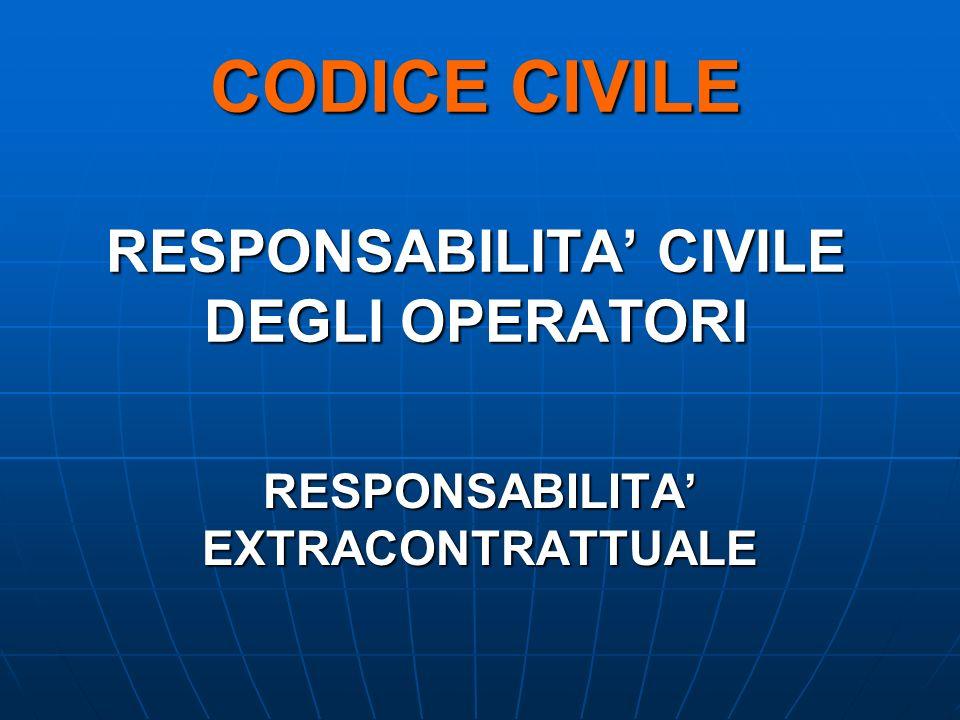 CODICE CIVILE RESPONSABILITA CIVILE DEGLI OPERATORI RESPONSABILITA EXTRACONTRATTUALE