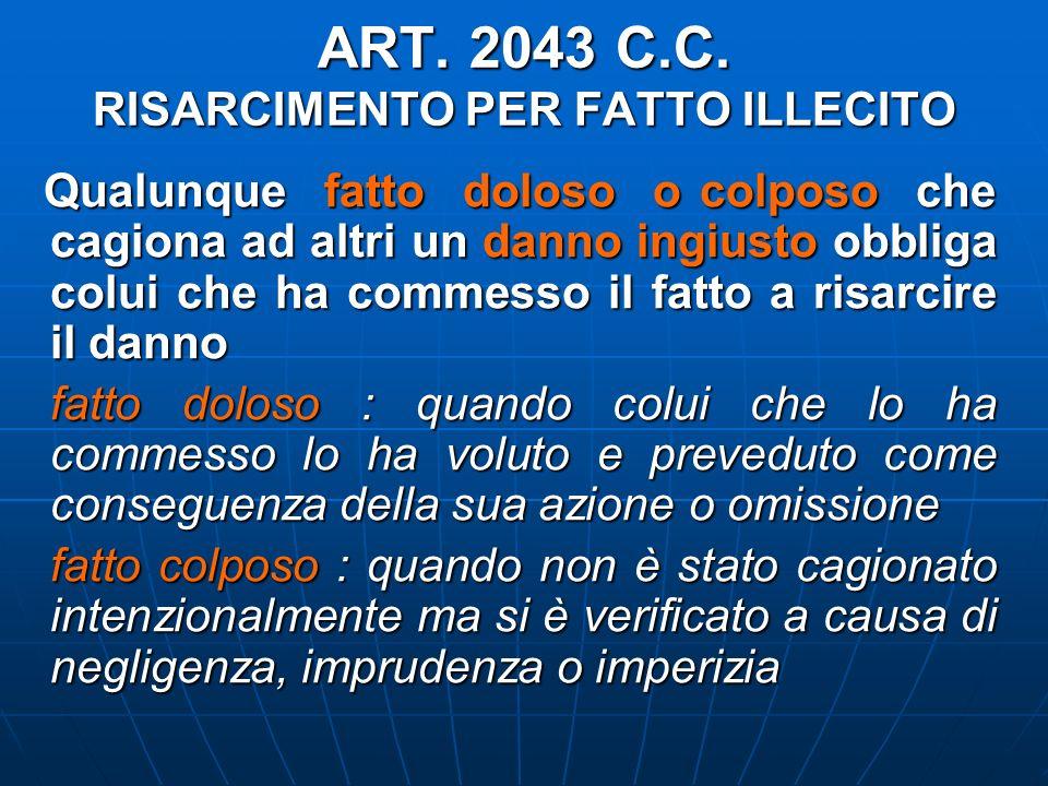 ART. 2043 C.C. RISARCIMENTO PER FATTO ILLECITO Qualunque fatto doloso o colposo che cagiona ad altri un danno ingiusto obbliga colui che ha commesso i