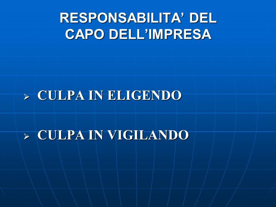 RESPONSABILITA DEL CAPO DELLIMPRESA CULPA IN ELIGENDO CULPA IN ELIGENDO CULPA IN VIGILANDO CULPA IN VIGILANDO