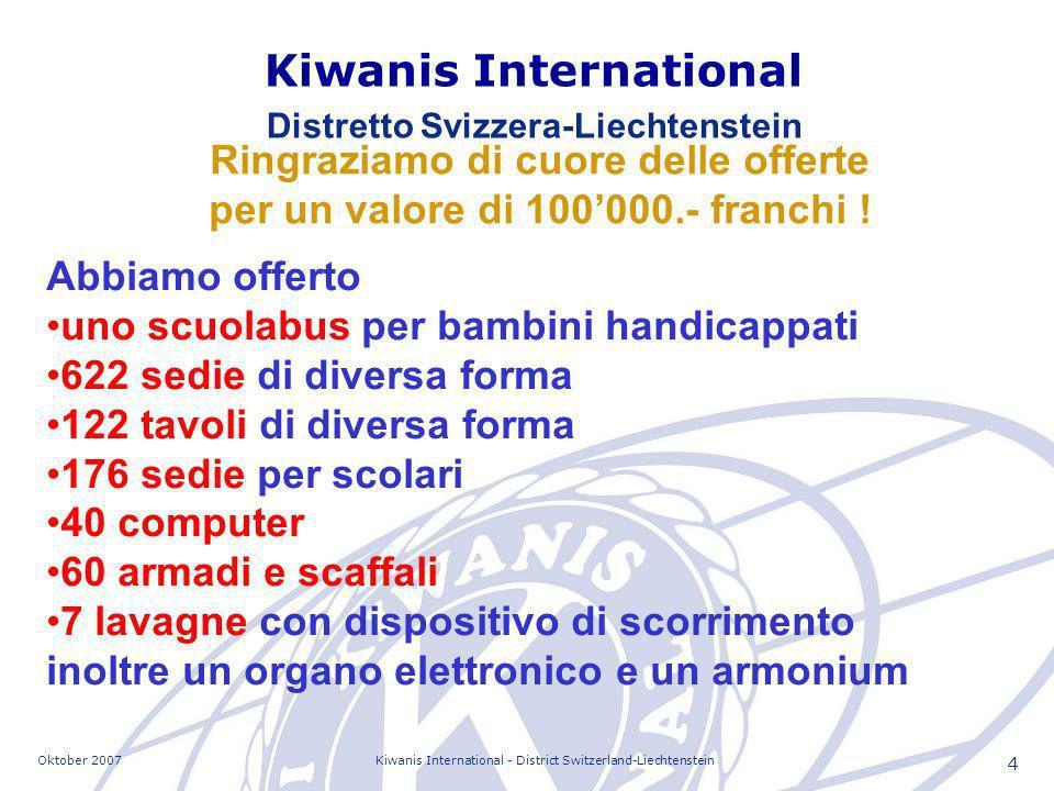 Oktober 2007Kiwanis International - District Switzerland-Liechtenstein 15 Alcuni dei contatti più importanti Signor Riza Poda, Deputato Ombudsmann del Parlamento albanese Lo abbiamo incontrato a Ginevra e lui si è mostrato molto entusiasta in quanto è responsabile per il benessere della gioventù.
