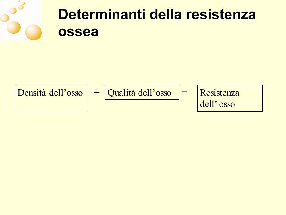 Determinanti della resistenza ossea Densità dellosso + Qualità dellossoResistenza dell osso =