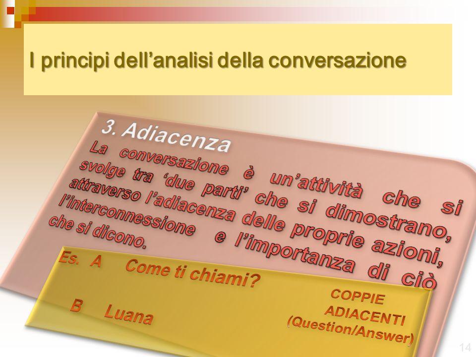 I principi dellanalisi della conversazione 14