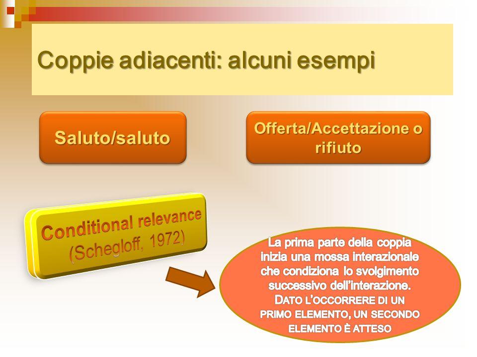 Coppie adiacenti: alcuni esempi Saluto/salutoSaluto/saluto Offerta/Accettazione o rifiuto