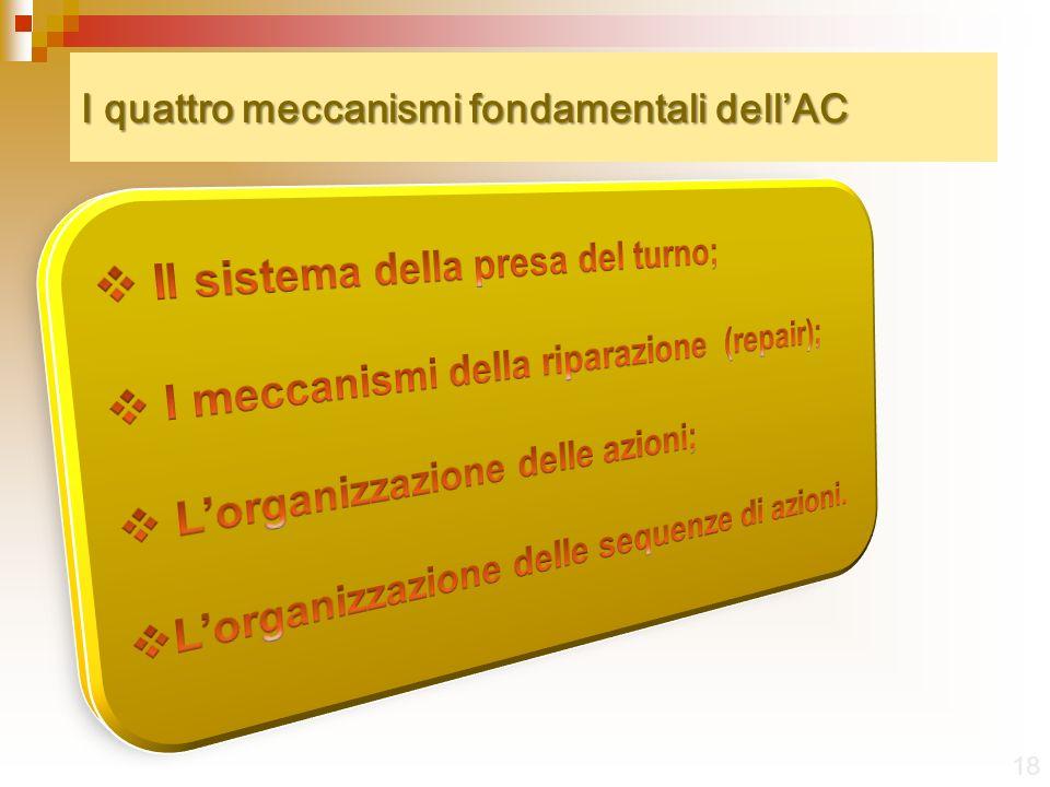 I quattro meccanismi fondamentali dellAC 18
