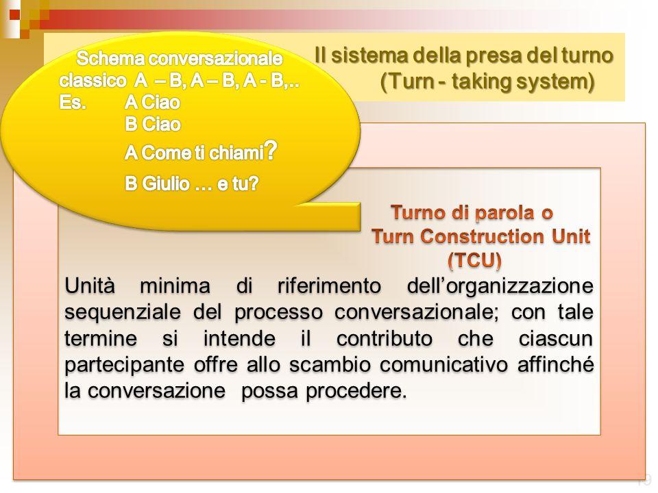 Il sistema della presa del turno (Turn - taking system) 19