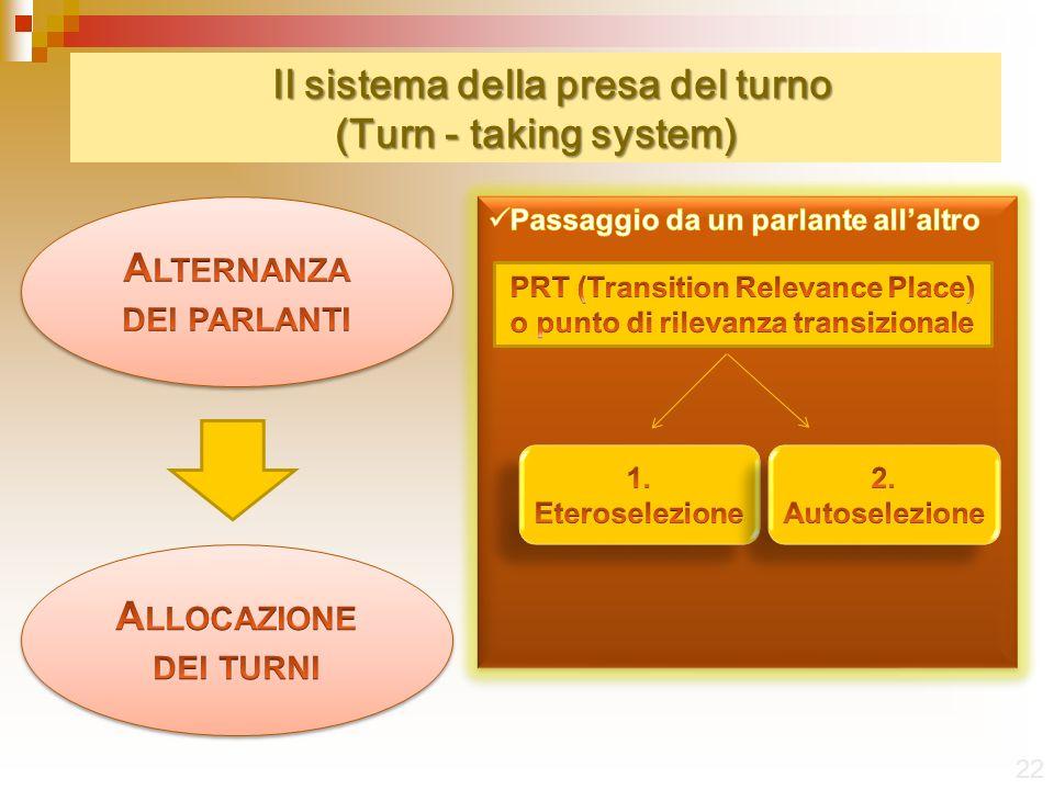 Il sistema della presa del turno (Turn - taking system) 22