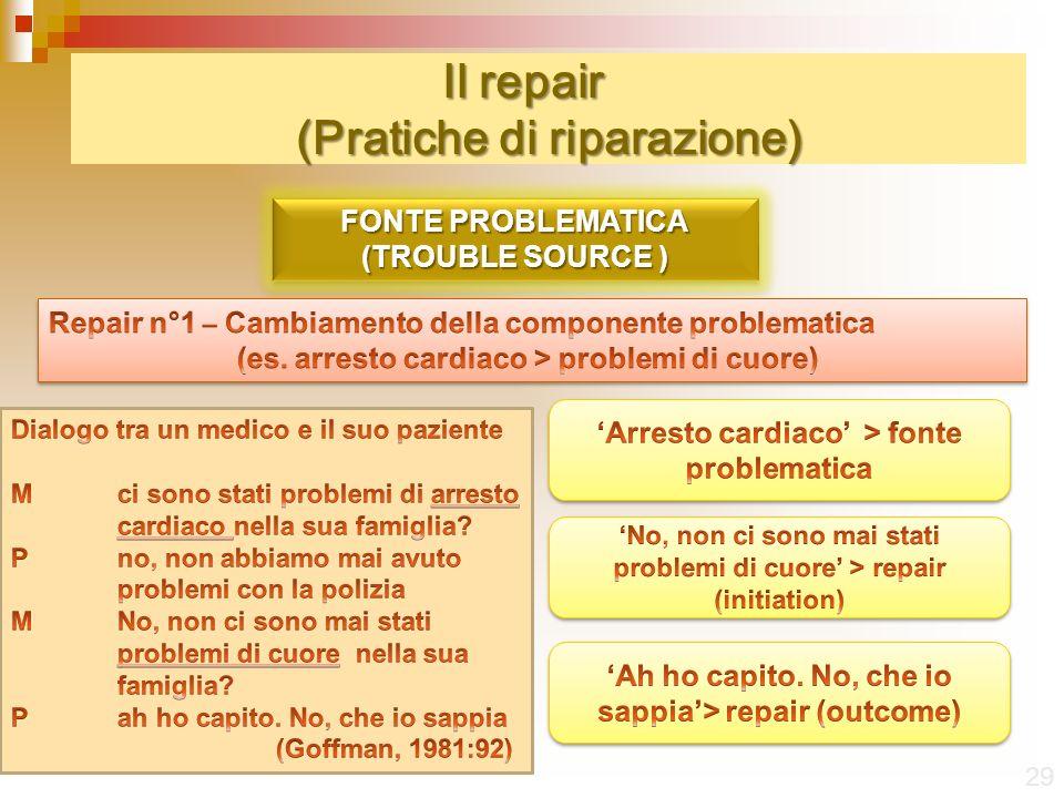 Il repair (Pratiche di riparazione) 29 FONTE PROBLEMATICA (TROUBLE SOURCE ) FONTE PROBLEMATICA (TROUBLE SOURCE )