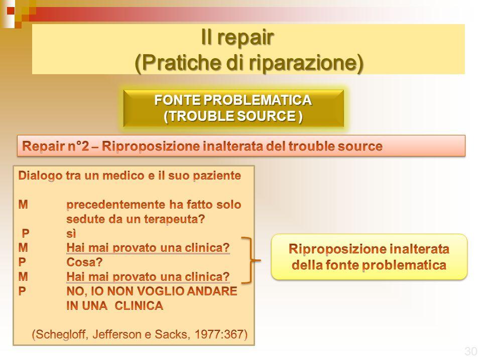 Il repair (Pratiche di riparazione) 30 FONTE PROBLEMATICA (TROUBLE SOURCE ) FONTE PROBLEMATICA (TROUBLE SOURCE )